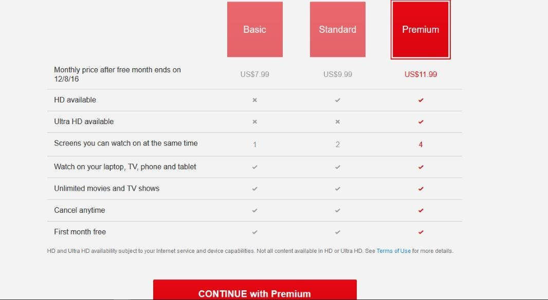 Netflix Nigeria subscription plans