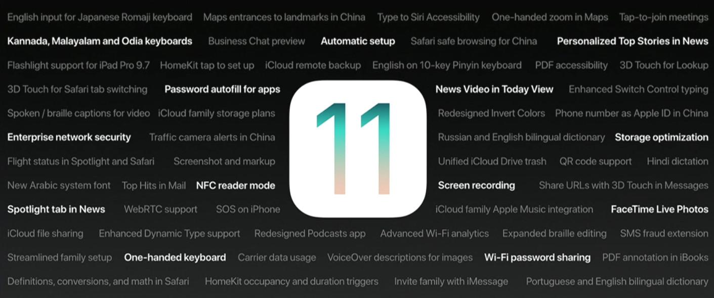 ios 11 font download
